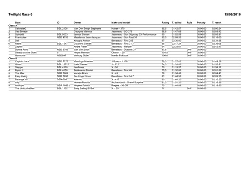 Twilight Race 6 van 15 06 2016